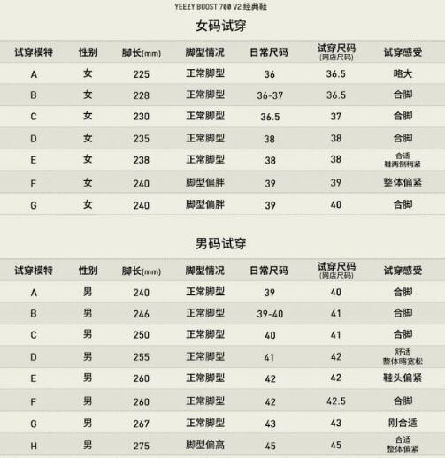 Adidas阿迪达斯美国官网椰子鞋yeezy海淘尺码对照表